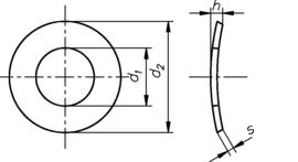 DIN 137 А нержавеющая сталь A2