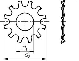 DIN 6797 A